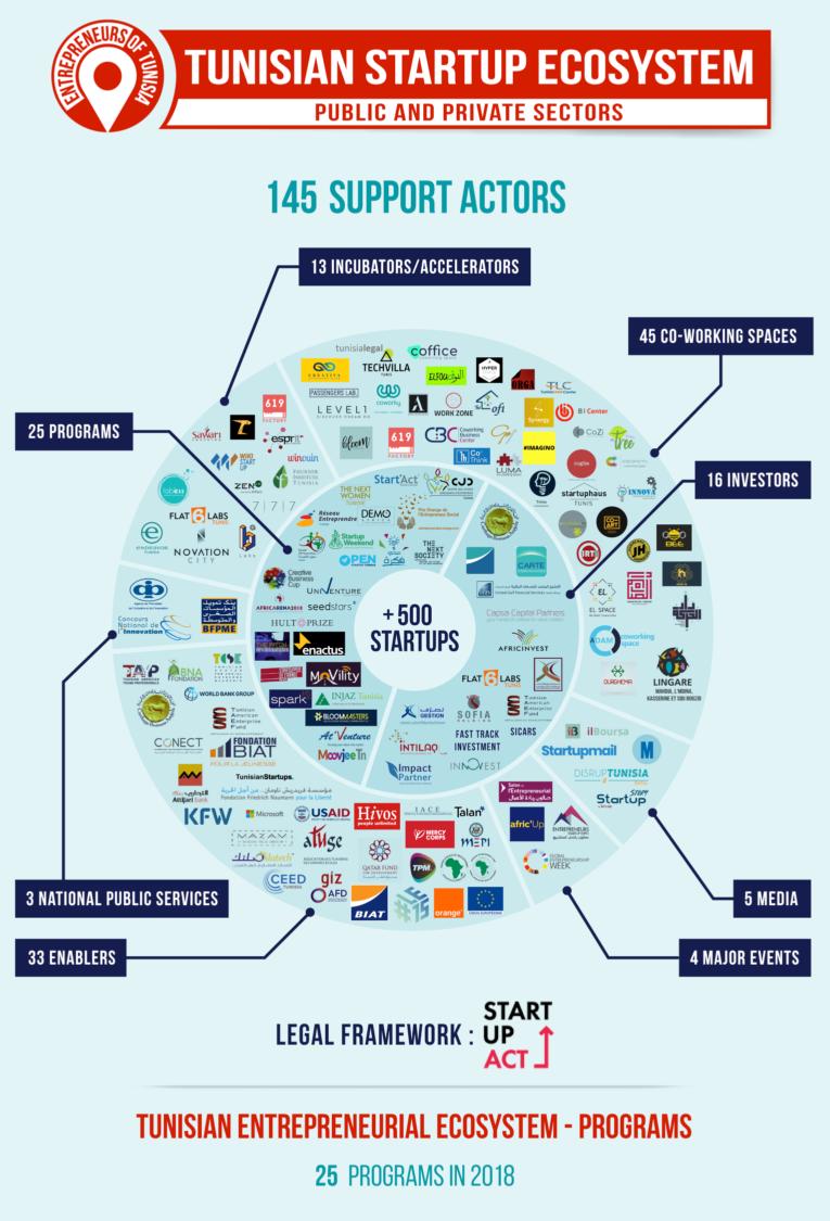 schema-startup
